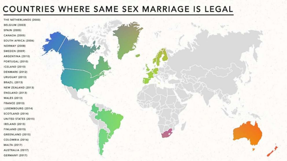 Libero gay incontri siti Sud Africa